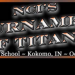 NCI's Tournament of Titans