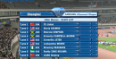2011 Diamond League Shanghai: Veronica Campbell-Brown wins 100m