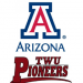 TWU vs. Arizona
