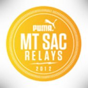 2012 Mt. SAC Relays