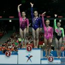 Beam Awards at the 2012 Secret US Classic   Wieber and Raisman tie for the win