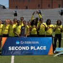 OREGON WOMEN 12NCAA KL